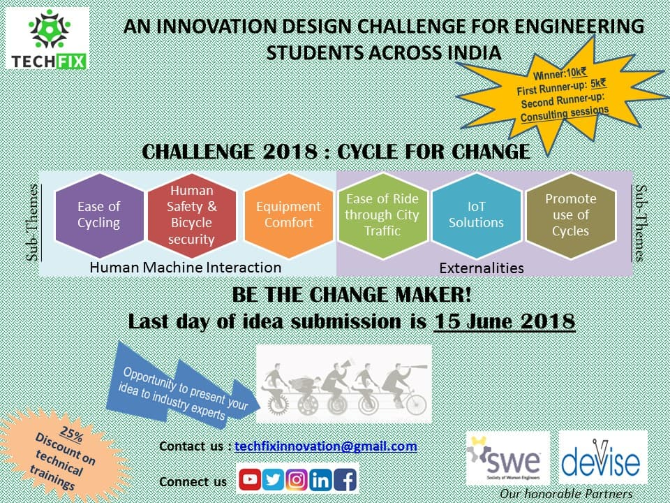 title TechFix Challenge 2018: Cycle For Change -