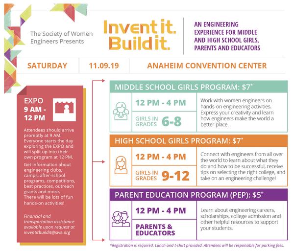 Invent-it-Build-it-2019