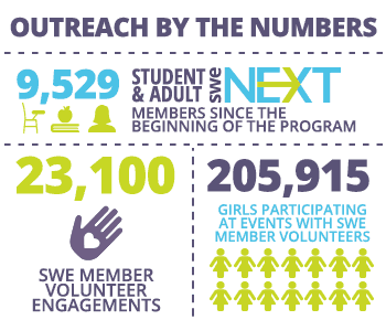 Outreach-by-the-numbers-Aug-17