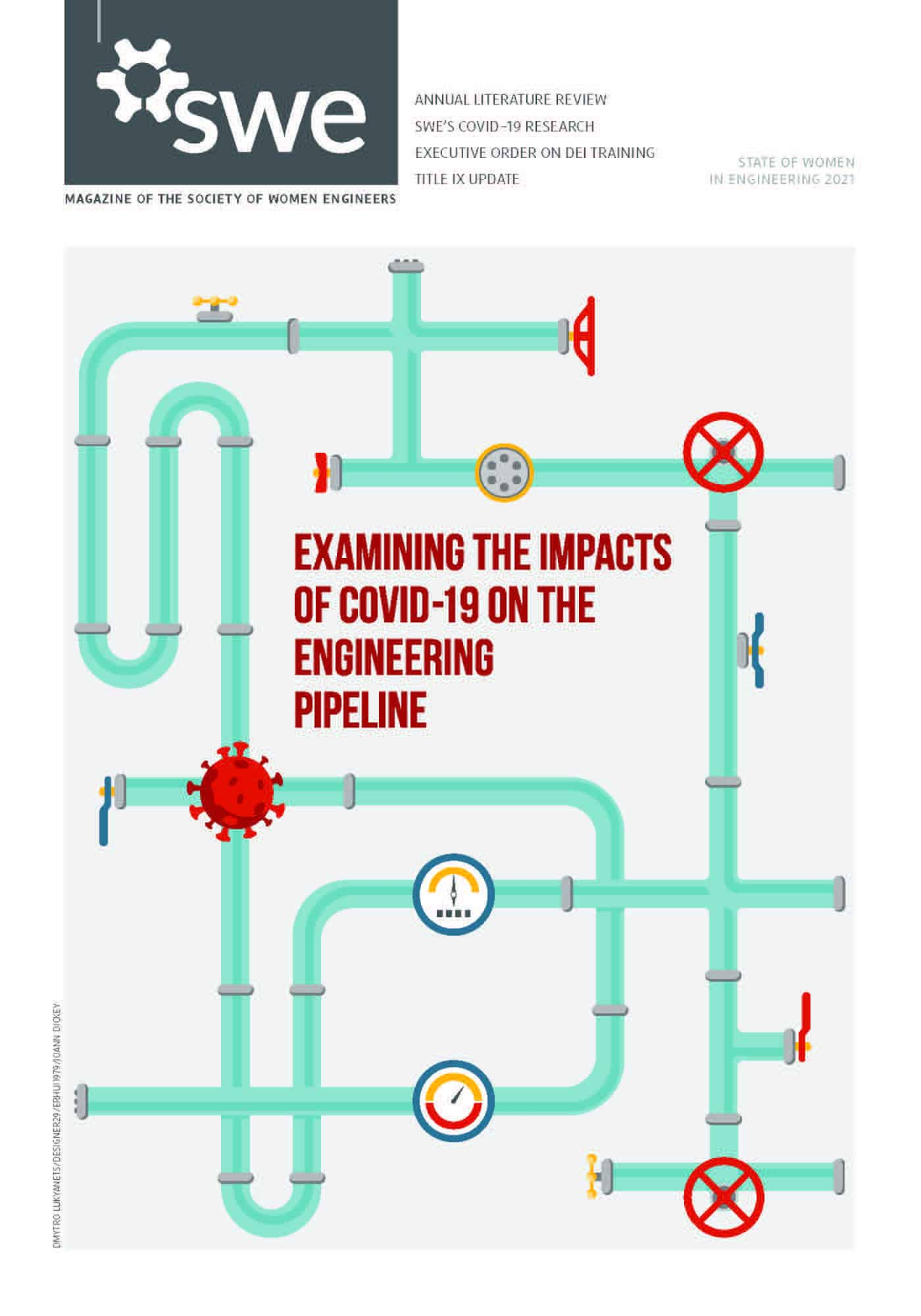 Cover - State of Women Engineering 2021